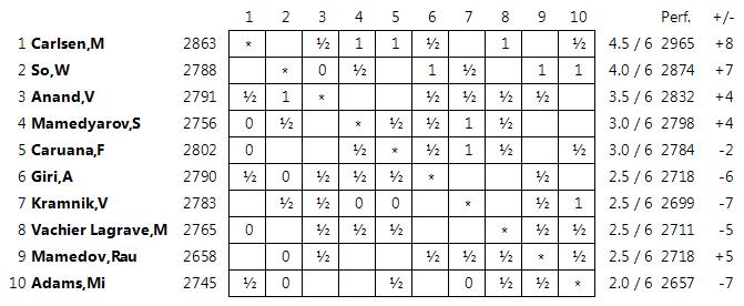 shamkir-06